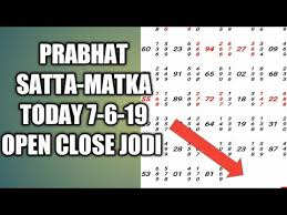 Videos Matching Prabhat Satta Matka Today 10 06 2019 Open