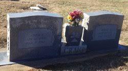 Myrtle J. Lail Craig (1892-1988) - Find A Grave Memorial