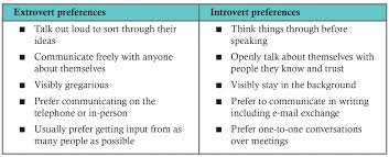 Image result for shy vs. introvert picture