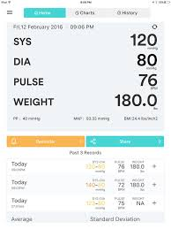 Blood Pressure Pulse Chart Studious Sys Dia And Pulse Chart Blood Pulse Chart Blood