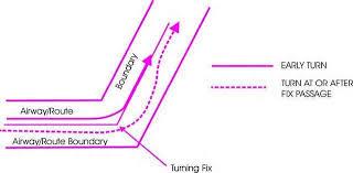 Enr 3 5 Other Routes