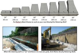 large block retaining wall gravity