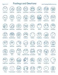 28 Extraordinary Chart Of Emotions And Feelings