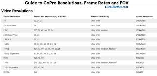 Gopro Chart Comparison Gopro Hero 4 Comparison Chart Gopro Hero 6 Black Vs Hero 5 Black