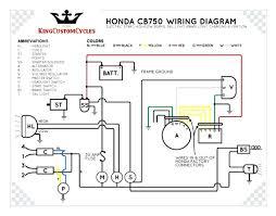 dyna ignition wiring diagram wiring diagrams best dyna ignition wiring diagram wiring diagrams schema 2003 fxdl harley davidson starter diagram dyna ignition wiring diagram