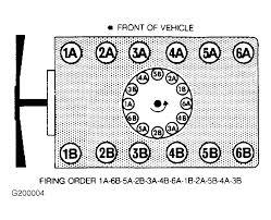 xjs spark plug wires jag distributor cap a diagram engine ref