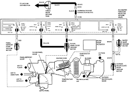 99 ford expedition heating diagram great installation of wiring ford explorer heater diagram wiring diagram third level rh 8 15 jacobwinterstein com 1999 ford expedition