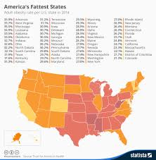Obesity Chart In America Chart Americas Fattest States Statista