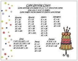 Hexagon Cake Serving Chart Serving Chart By Jaimeann On Cakecentral Com Cake Servings