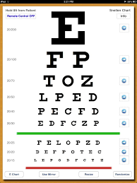 Driver S License Eye Exam Chart Get Your Vision Tested And Renew Your License Online Cogent
