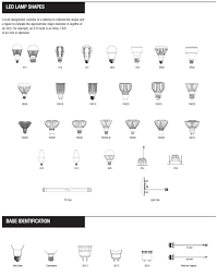 Indoor Light Bulb Types Led Bulb And Base Types