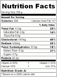 eight simple ways to white pasta nutrition facts with regard to penne pasta food label