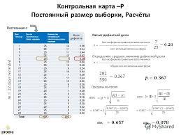 Презентация на тему Статистические методы инструменты для  52 Определите среднее значение дефектной доли Пределы контроля Контрольная