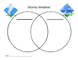 Venn Diagram Comparing Tornadoes And Hurricanes Stormy Weather Venn Diagram 2nd Grade Pinterest Weather Terms