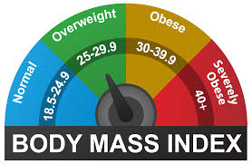 Weight loss surgery many major insurance companies provide some coverage for weight loss procedures, including gastric bypasses. Definition And Facts Of Weight Loss Surgery Niddk
