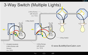 3 gang 3 way light switch wiring diagram wiring multiple light switches from one power source Multi Light Switch Wiring Diagram #27