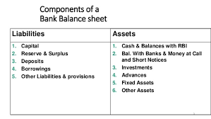 assets and liabilities an introduction to asset liability management