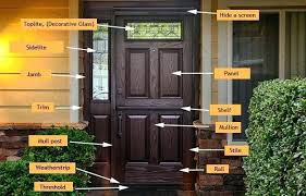 entry door glass inserts. Front Door Glass Inserts Jacksonville Fl . Entry