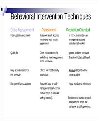 behavior intervention plan template behavior intervention plan example world of examples