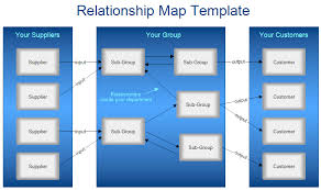 Relationship Map Template Relationship Map Template