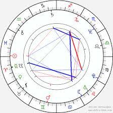 Sting Natal Chart Steve Borden Birth Chart Horoscope Date Of Birth Astro