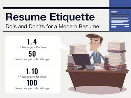 How To Do A Modern Resume What The Modern Resume Should Look Like Business Insider