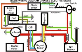 wiring diagram 110cc chinese atv wiring diagram chinese atv wiring diagram for 110cc 4 wheeler at Loncin 110cc Atv Wiring Diagram