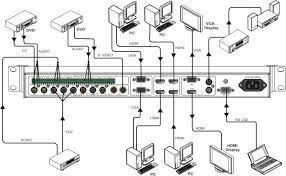 pioneer deh p4000ub wiring diagram wiring diagram and schematic cd player pioneer deh p3800mp wiring diagram diagrams