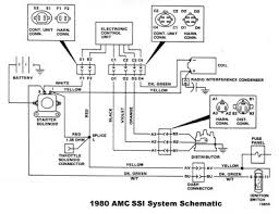 cj wiring diagram wiring diagrams wiring diagram 1980 cj7 jeep the wiring diagram