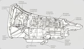 f alternator wiring diagram wirdig 1988 ford f 150 ignition wiring diagram wiring amp engine diagram