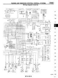 similiar 1994 nissan pathfinder ecu pinout keywords 1994 nissan pickup wiring diagram on 95 nissan pickup ecu wiring