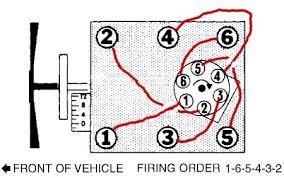 4 3 vortec v6 fireing order picture lighsanmeaudex30's soup Chevy 4.8 Vortec Engine Diagram 2000 v6 4 3 vortec chevy s10 engine
