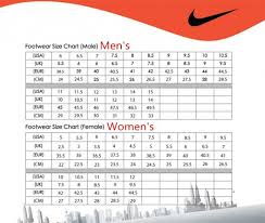 Nike Football Cleats Size Chart 49 Circumstantial Nike Kids Sizing Chart