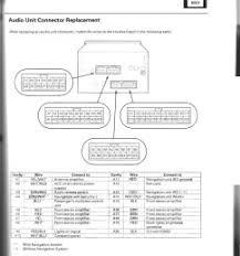 wiring diagram 2007 acura mdx 2012 acura mdx wiring harness 2007 acura mdx wiring diagram wiring diagram hub 2008 acura tl wiring diagram acura tl wiring diagram