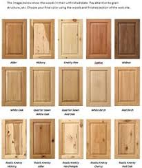 woods used for furniture. Types Of Wood Used For Cabinets F11 About Remodel Lovely Interior Decor Home With Woods Furniture N