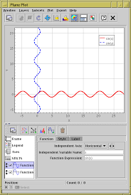 functionlayercontrol png plane plot two function layers plotted one as a function of horizontal axis value