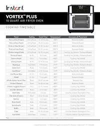 Vortex Plus Air Fryer Oven Instant Appliances
