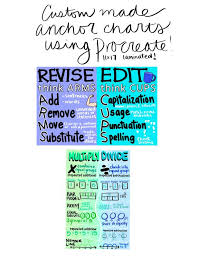 Arms And Cups Anchor Chart Custom Digitally Created Anchor Chart Request
