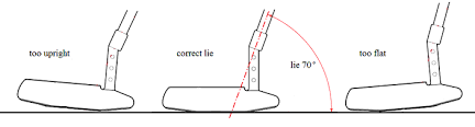 Putter Lie Angle Chart Http Www Mobileclubrepair Com Putter Fitting Html Mobile