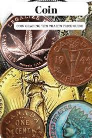 Coin Coin Grading Tips Charts And Price Guide James A York