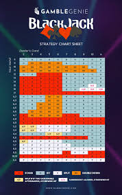 Blackjack Strategy Chart How To Win At Blackjack