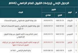 استخراج rgu-admit.edu.sa رابط نتائج القبول الموحد (الرياض – الملك عبد  العزيز – الطائف)