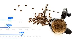 Ahh yes, the golden ratio. French Press Coffee To Water Ratio Calculator