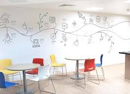 office graphic design. Office Wall Decor Ideas Graphic Design For Walls Firefly Show