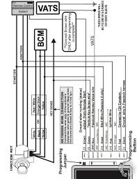 viper remote start wiring diagram viper image viper 5704 wiring diagram viper home wiring diagrams on viper remote start wiring diagram