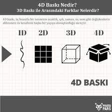 4D Baskı Nedir? 3D Baskı ile Arasındaki Farklar Nelerdir? - Protopars