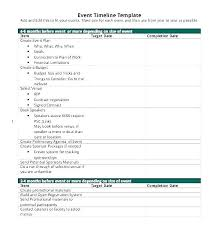 Example Of A Project Timeline Free Project Schedule Template Construction Execution Plan
