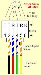 cat 5 wiring diagram for dsl wiring diagram phone jack diagram source how to install a dsl line
