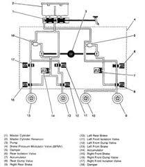 2003 pontiac aztek brake line diagram vehiclepad 2003 pontiac abs brake line diagram questions answers pictures fixya