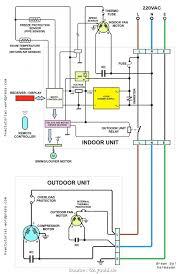 ze stat wiring diagram wiring diagrams best ze stat wiring diagram wiring diagrams best reversing valve wiring diagram ze stat wiring diagram